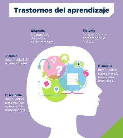 ucq_neuropsicologíaytrastornosdelaprendizaje_ec.3.jpg