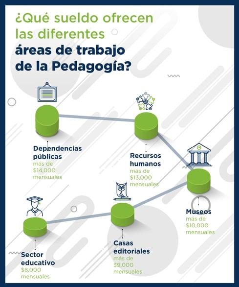 ucq_pedagogía_lic.3.jpg