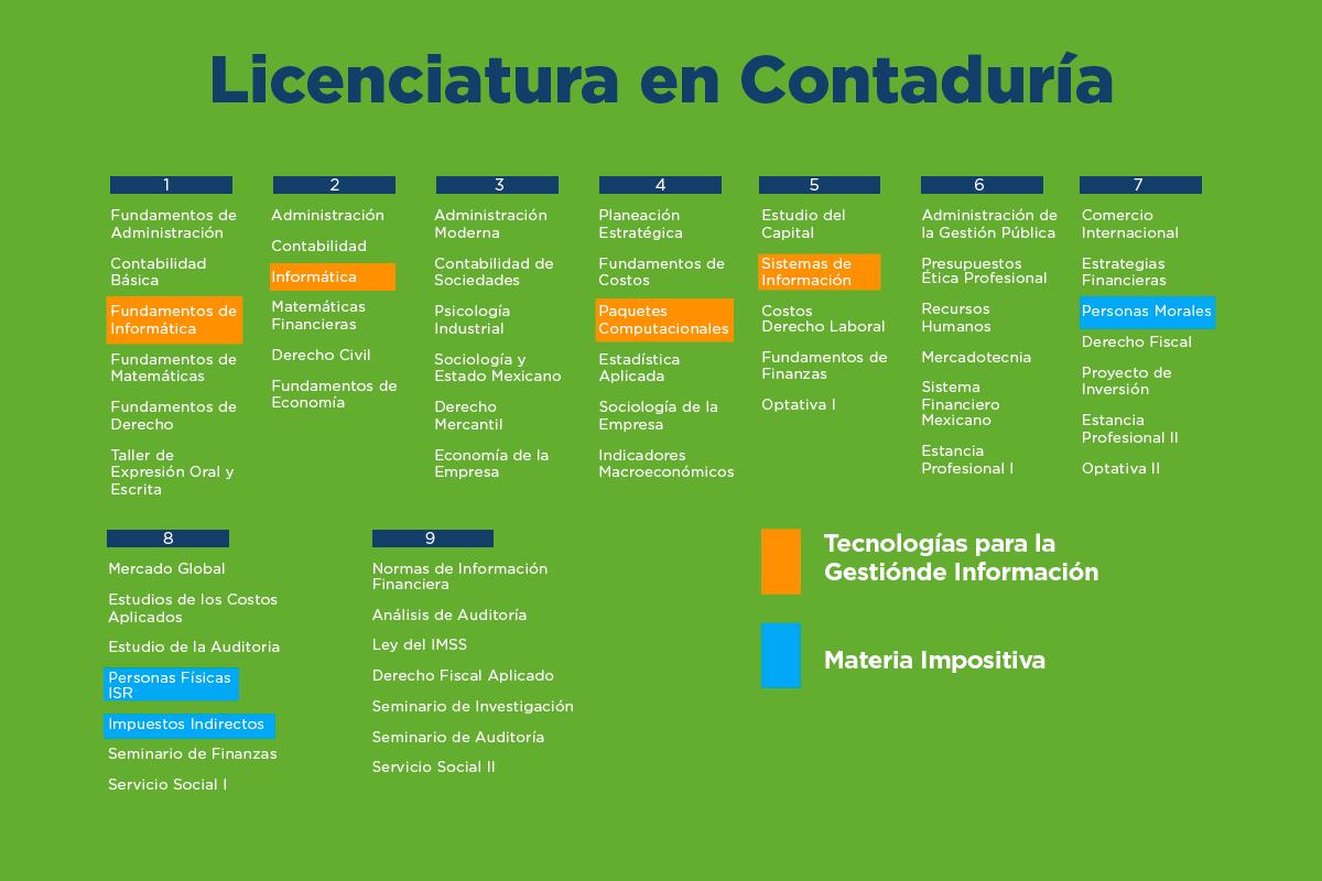 ucq_plandeestudiosdecontaduría_lic.4.jpg